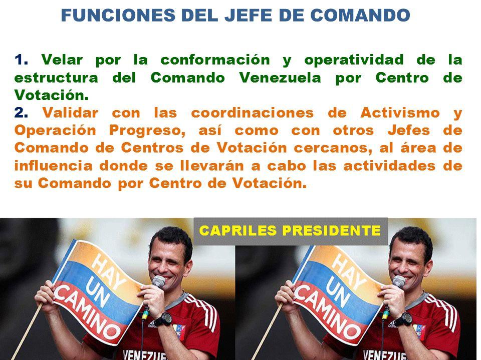 FUNCIONES DEL JEFE DE COMANDO 1.