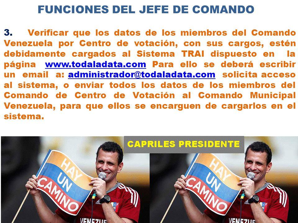 FUNCIONES DEL JEFE DE COMANDO 3.