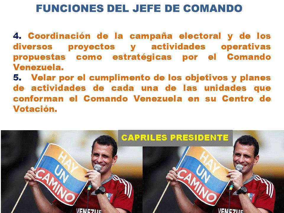FUNCIONES DEL JEFE DE COMANDO 4.