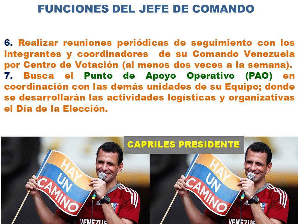 FUNCIONES DEL JEFE DE COMANDO 6.