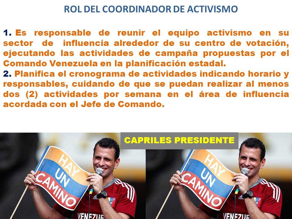 CAPRILES PRESIDENTE ROL DEL COORDINADOR DE ACTIVISMO 1.