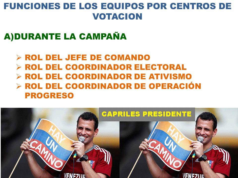 FUNCIONES DE LOS EQUIPOS POR CENTROS DE VOTACION A)DURANTE LA CAMPAÑA  ROL DEL JEFE DE COMANDO  ROL DEL COORDINADOR ELECTORAL  ROL DEL COORDINADOR DE ATIVISMO  ROL DEL COORDINADOR DE OPERACIÓN PROGRESO