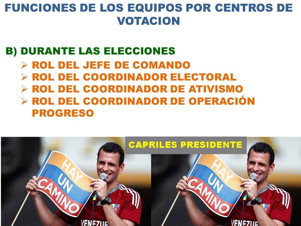 FUNCIONES DE LOS EQUIPOS POR CENTROS DE VOTACION B)DURANTE LAS ELECCIONES  ROL DEL JEFE DE COMANDO  ROL DEL COORDINADOR ELECTORAL  ROL DEL COORDINADOR DE ATIVISMO  ROL DEL COORDINADOR DE OPERACIÓN PROGRESO