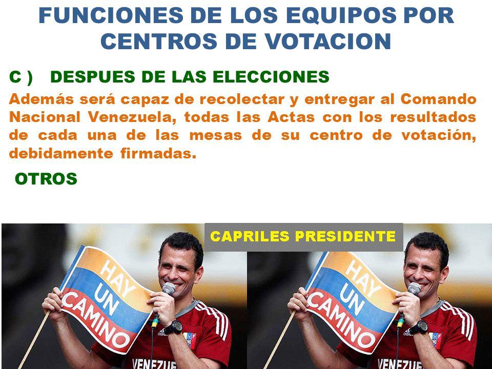 FUNCIONES DE LOS EQUIPOS POR CENTROS DE VOTACION C ) DESPUES DE LAS ELECCIONES Además será capaz de recolectar y entregar al Comando Nacional Venezuela, todas las Actas con los resultados de cada una de las mesas de su centro de votación, debidamente firmadas.