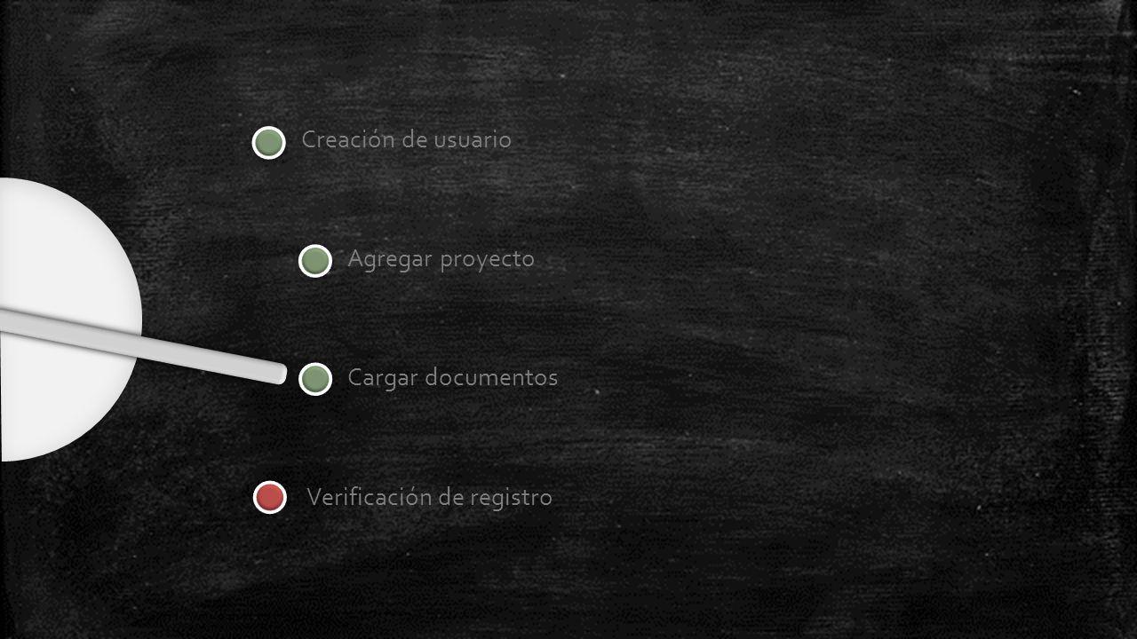 Creación de usuario Agregar proyecto Cargar documentos Verificación de registro