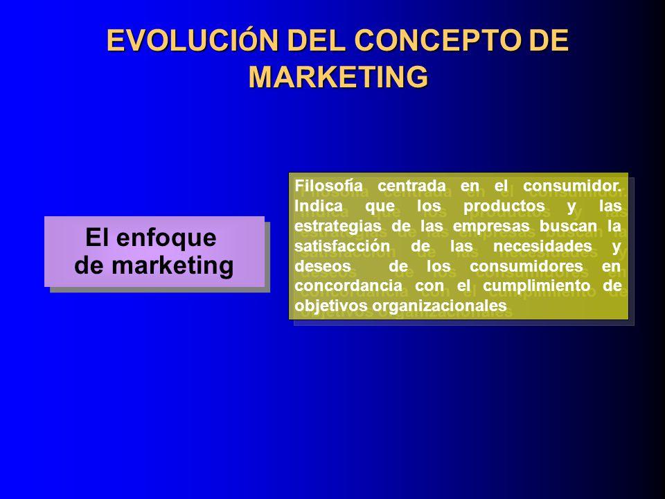 EVOLUCI Ó N DEL CONCEPTO DE MARKETING Orientación a las ventas Orientación a las ventas Exceso de capacidad de producción, inventarios, etc.