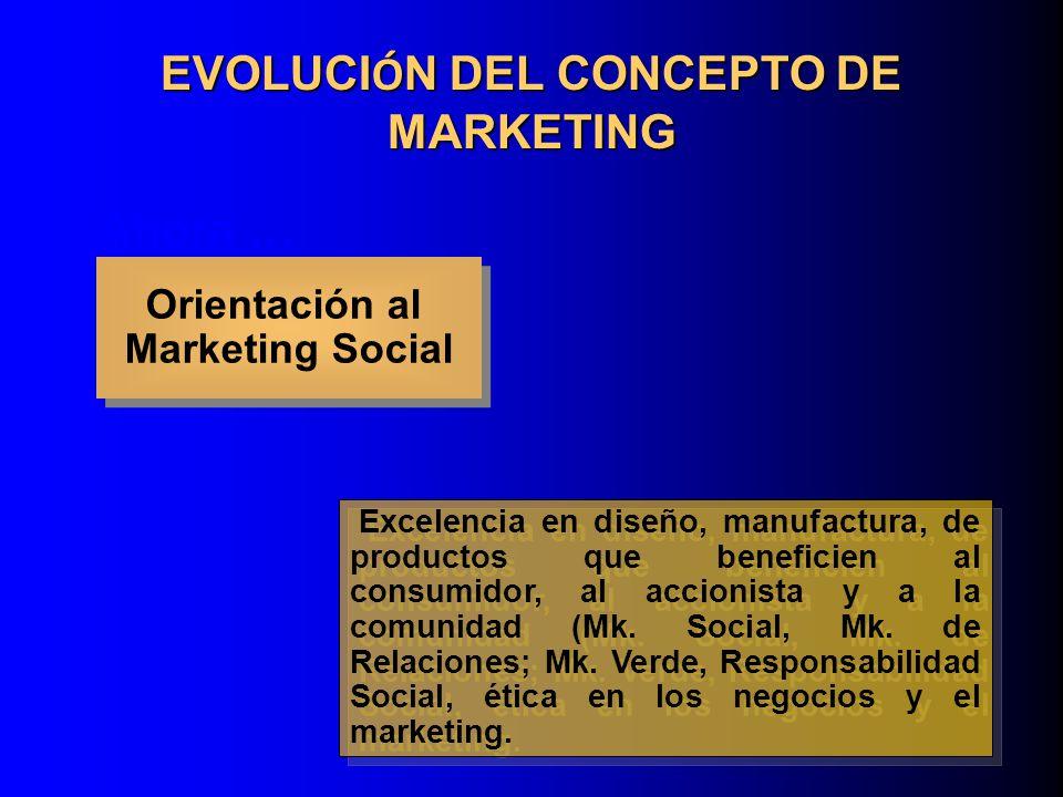 EVOLUCI Ó N DEL CONCEPTO DE MARKETING El enfoque de marketing El enfoque de marketing Filosofía centrada en el consumidor.
