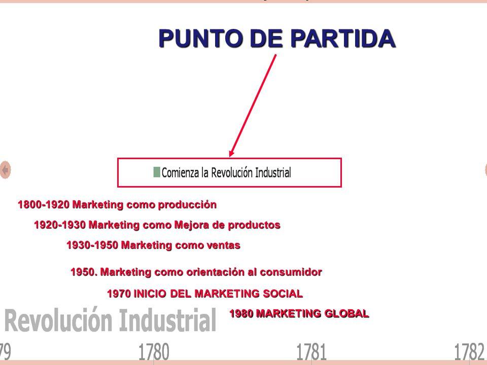1. Consumidores en el mercado LOS CONSUMIDORES COMO SUJETOS INDIVIDUALES