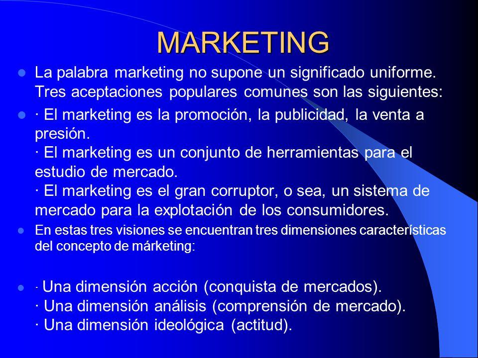 PUNTO DE PARTIDA 1800-1920 Marketing como producción 1920-1930 Marketing como Mejora de productos 1930-1950 Marketing como ventas 1950.