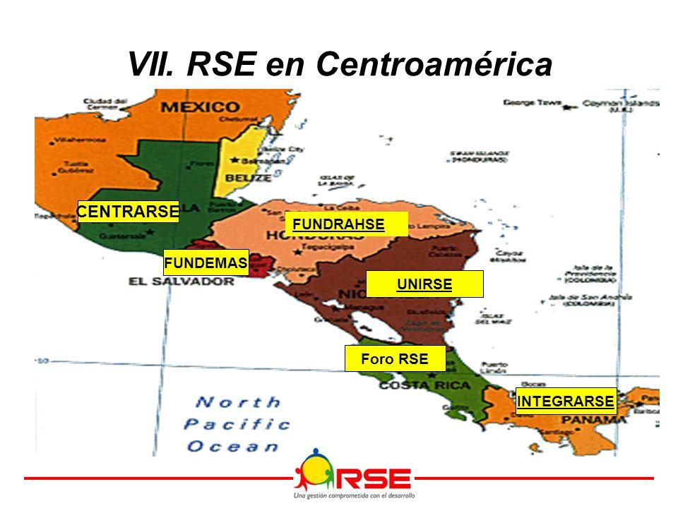 VII. RSE en Centroamérica FUNDRAHSE UNIRSE INTEGRARSE FUNDEMAS CENTRARSE Foro RSE