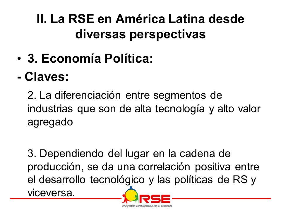 3. Economía Política: - Claves: 2.