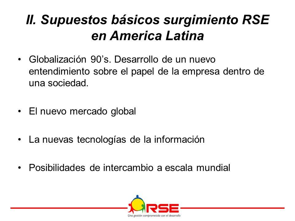 II. Supuestos básicos surgimiento RSE en America Latina Globalización 90's.