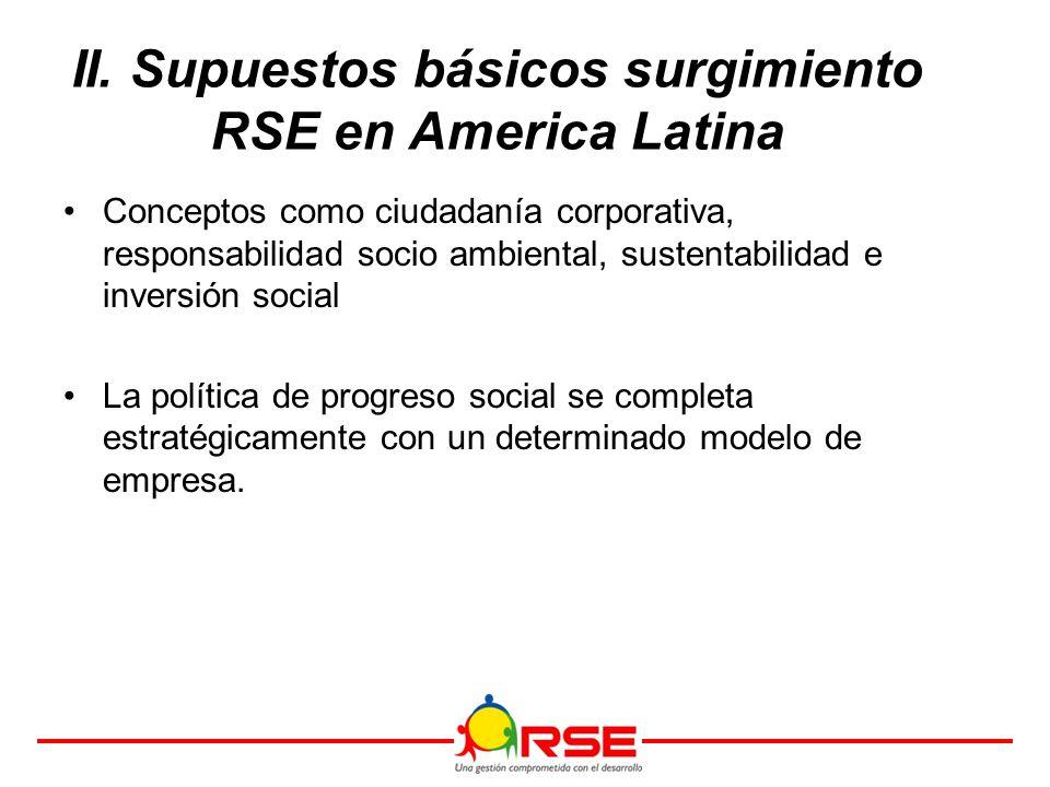 Conceptos como ciudadanía corporativa, responsabilidad socio ambiental, sustentabilidad e inversión social La política de progreso social se completa estratégicamente con un determinado modelo de empresa.