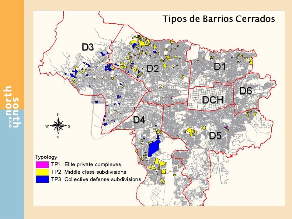 Tipos de Barrios Cerrados