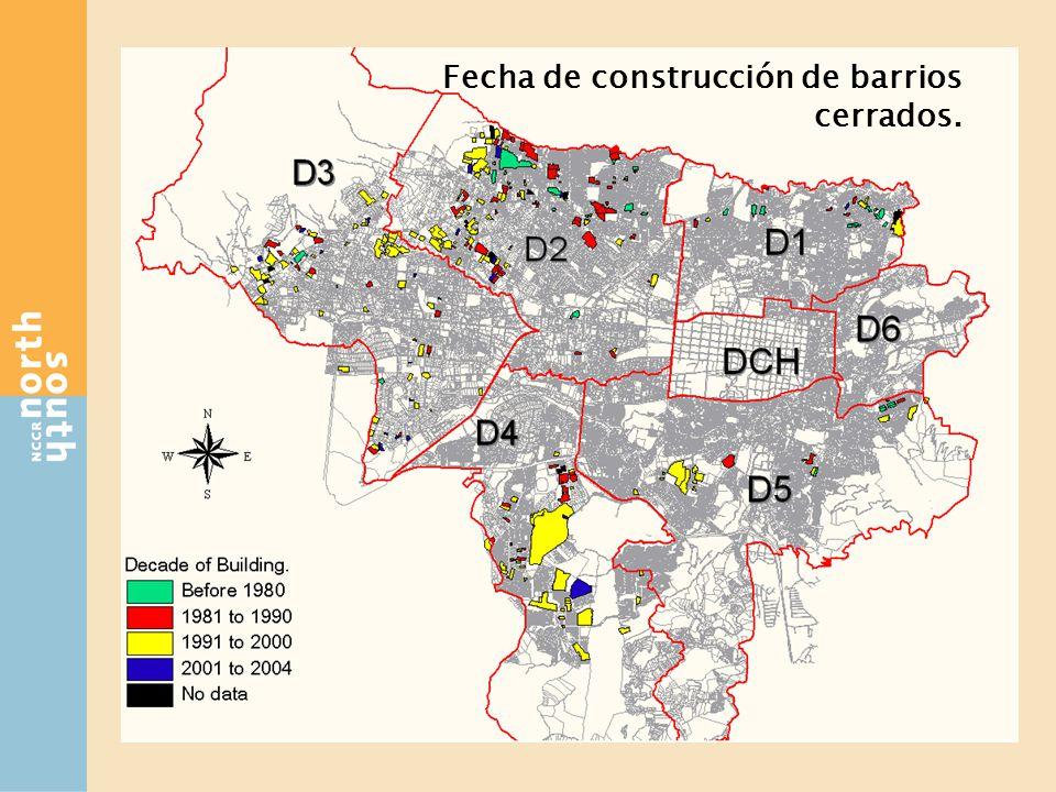 Fecha de construcción de barrios cerrados.