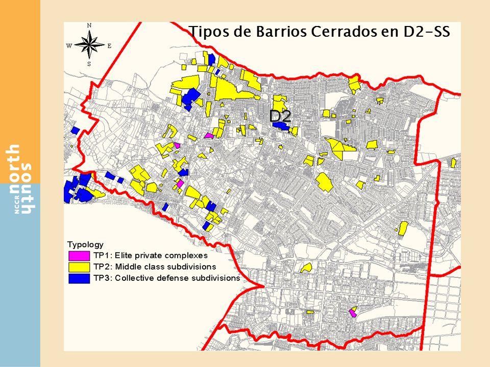 Tipos de Barrios Cerrados en D2-SS
