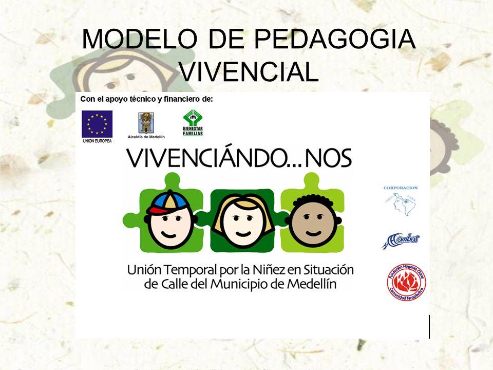 MODELO DE PEDAGOGIA VIVENCIAL