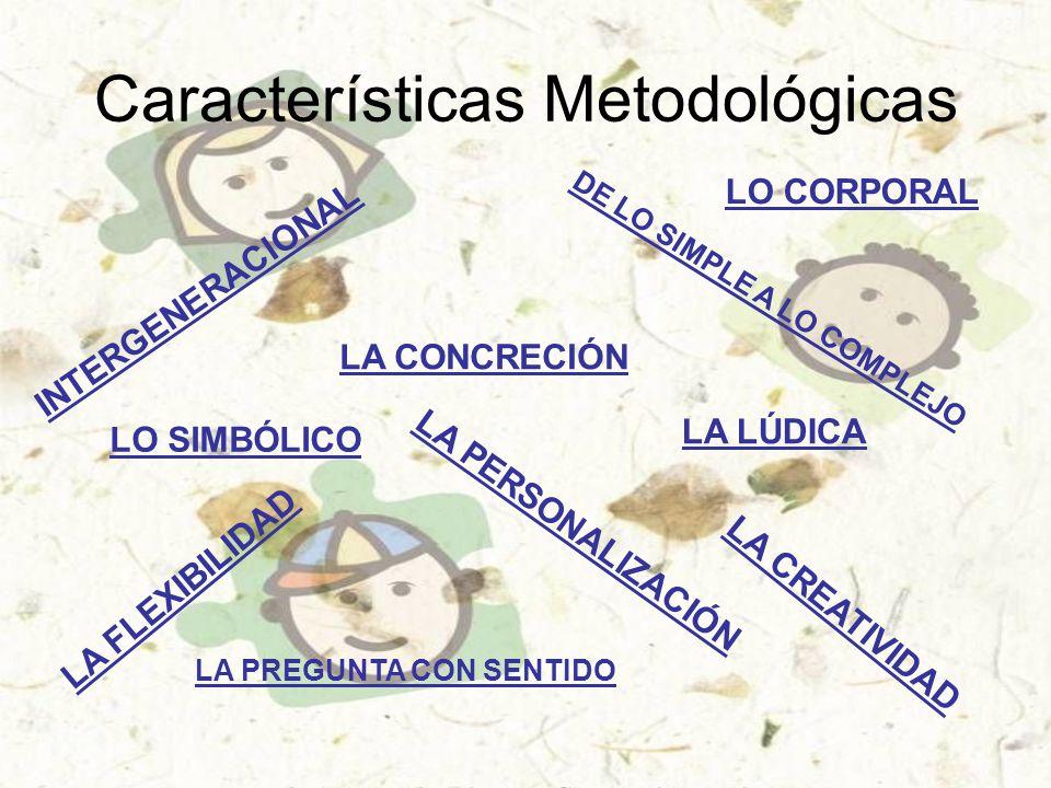 Características Metodológicas LA CREATIVIDAD LA PERSONALIZACIÓN LA FLEXIBILIDAD LA CONCRECIÓN LA LÚDICA LO SIMBÓLICO LO CORPORAL DE LO SIMPLE A LO COMPLEJO LA PREGUNTA CON SENTIDO INTERGENERACIONAL