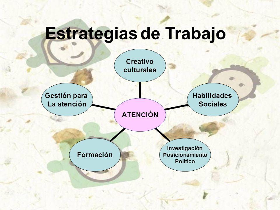 ATENCIÓN Creativo culturales Habilidades Sociales Investigación Posicionamiento Político Formación Gestión para La atención Estrategias de Trabajo