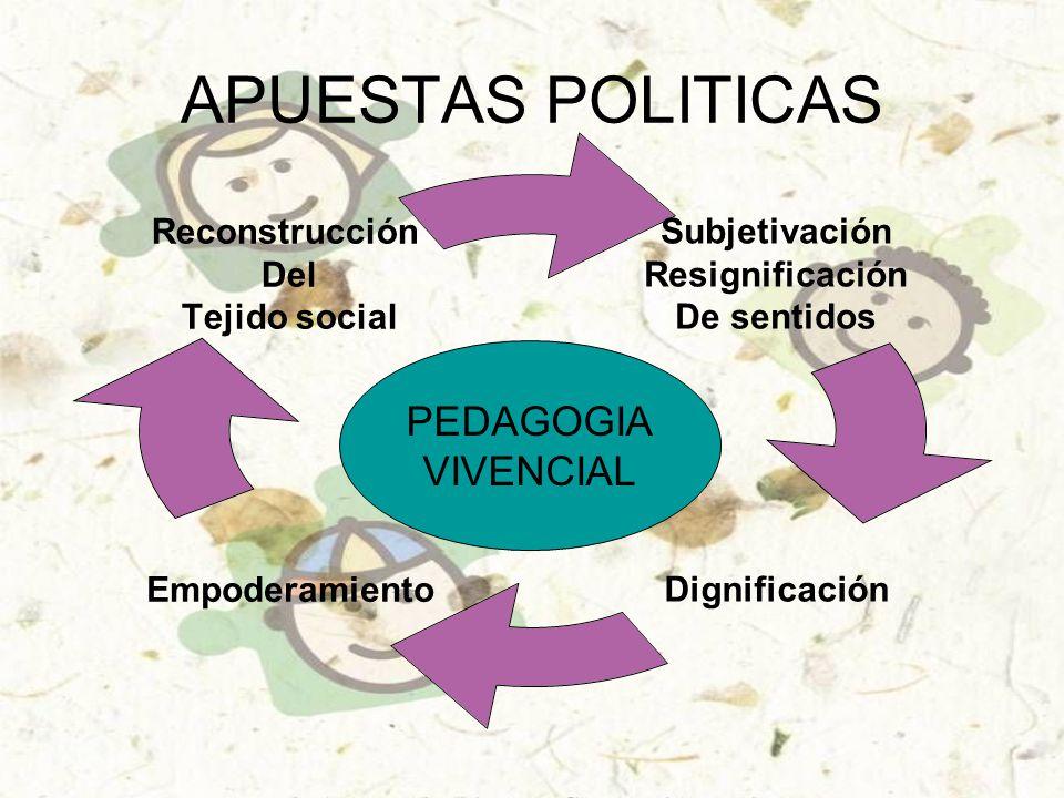 APUESTAS POLITICAS PEDAGOGIA VIVENCIAL