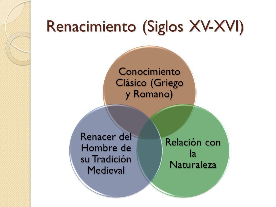 Renacimiento (Siglos XV-XVI) Conocimiento Clásico (Griego y Romano) Relación con la Naturaleza Renacer del Hombre de su Tradición Medieval