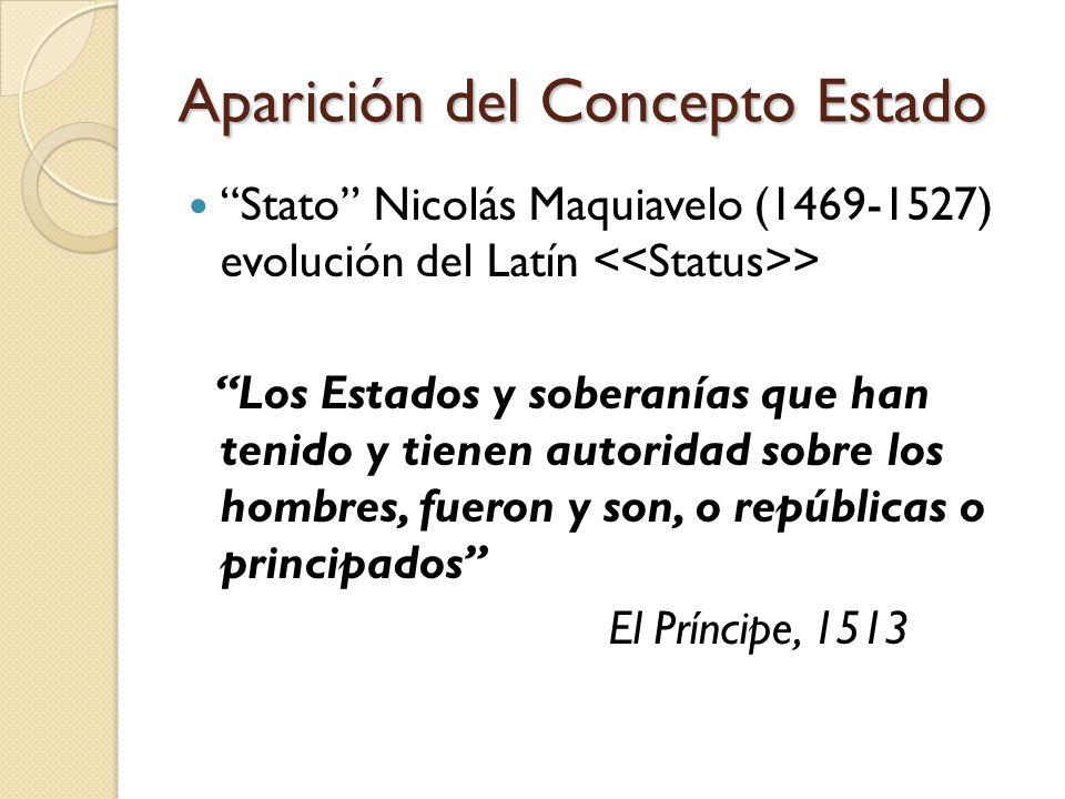 Aparición del Concepto Estado Stato Nicolás Maquiavelo (1469-1527) evolución del Latín > Los Estados y soberanías que han tenido y tienen autoridad sobre los hombres, fueron y son, o repúblicas o principados El Príncipe, 1513