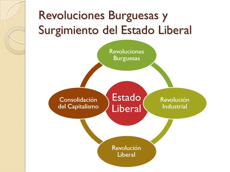 Revoluciones Burguesas y Surgimiento del Estado Liberal Estado Liberal Revoluciones Burguesas Revolución Industrial Revolución Liberal Consolidación del Capitalismo