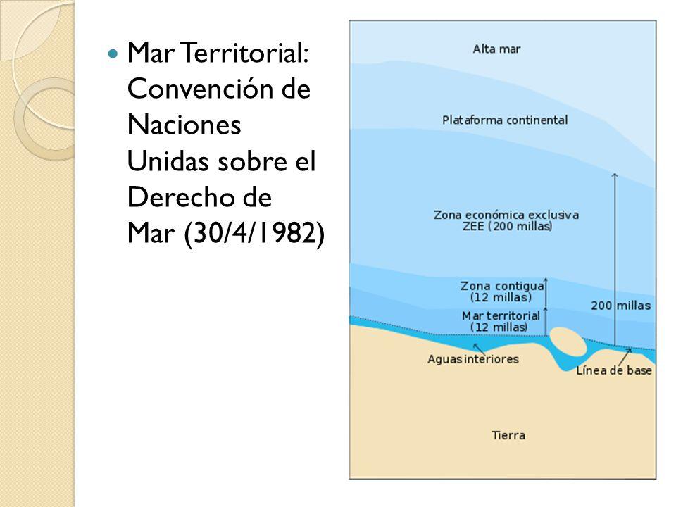 Mar Territorial: Convención de Naciones Unidas sobre el Derecho de Mar (30/4/1982)