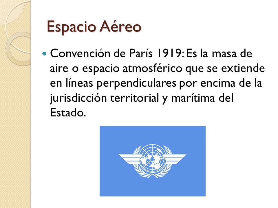 Espacio Aéreo Convención de París 1919: Es la masa de aire o espacio atmosférico que se extiende en líneas perpendiculares por encima de la jurisdicción territorial y marítima del Estado.