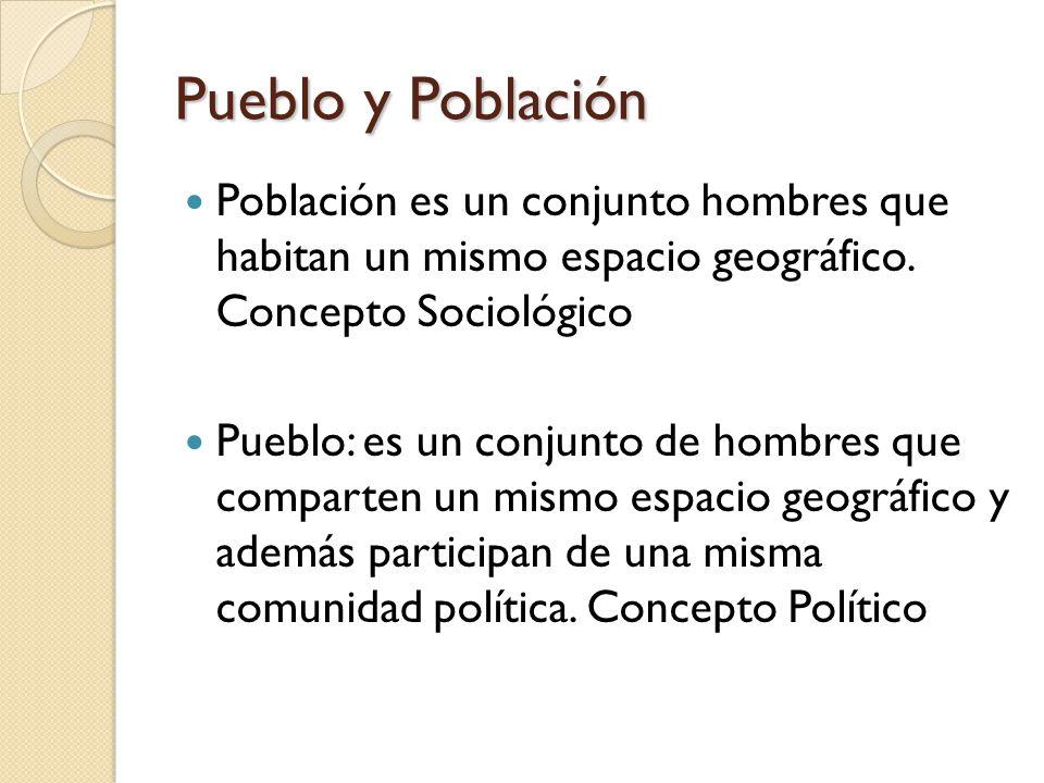 Pueblo y Población Población es un conjunto hombres que habitan un mismo espacio geográfico.