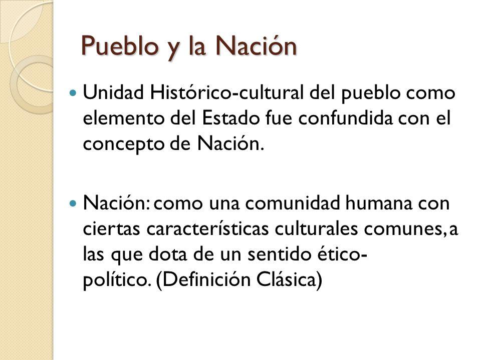 Pueblo y la Nación Unidad Histórico-cultural del pueblo como elemento del Estado fue confundida con el concepto de Nación.