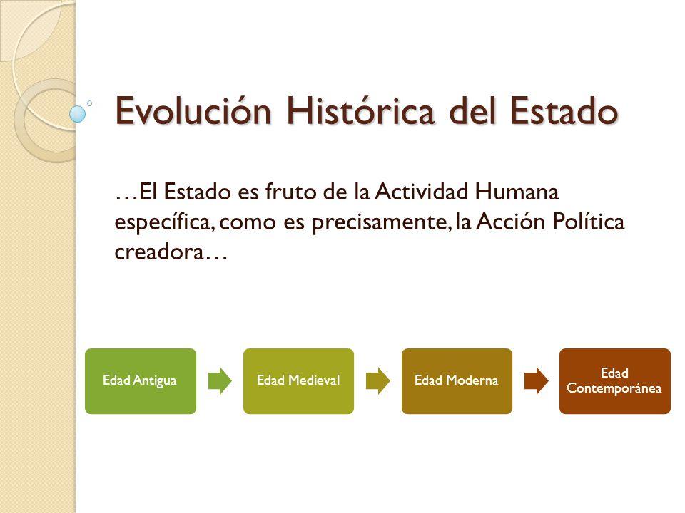 Evolución Histórica del Estado …El Estado es fruto de la Actividad Humana específica, como es precisamente, la Acción Política creadora… Edad AntiguaEdad MedievalEdad Moderna Edad Contemporánea