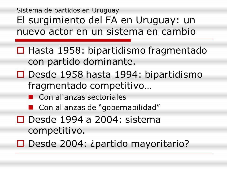 Sistema de partidos en Uruguay El surgimiento del FA en Uruguay: un nuevo actor en un sistema en cambio  Hasta 1958: bipartidismo fragmentado con partido dominante.