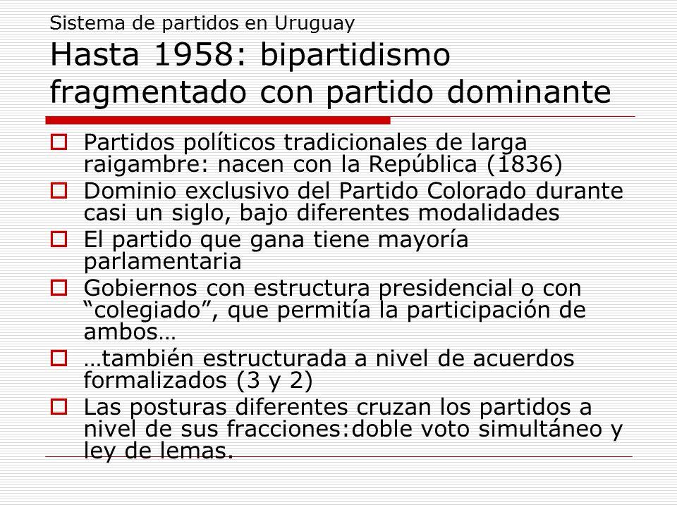 Sistema de partidos en Uruguay Hasta 1958: bipartidismo fragmentado con partido dominante  Partidos políticos tradicionales de larga raigambre: nacen con la República (1836)  Dominio exclusivo del Partido Colorado durante casi un siglo, bajo diferentes modalidades  El partido que gana tiene mayoría parlamentaria  Gobiernos con estructura presidencial o con colegiado , que permitía la participación de ambos…  …también estructurada a nivel de acuerdos formalizados (3 y 2)  Las posturas diferentes cruzan los partidos a nivel de sus fracciones:doble voto simultáneo y ley de lemas.