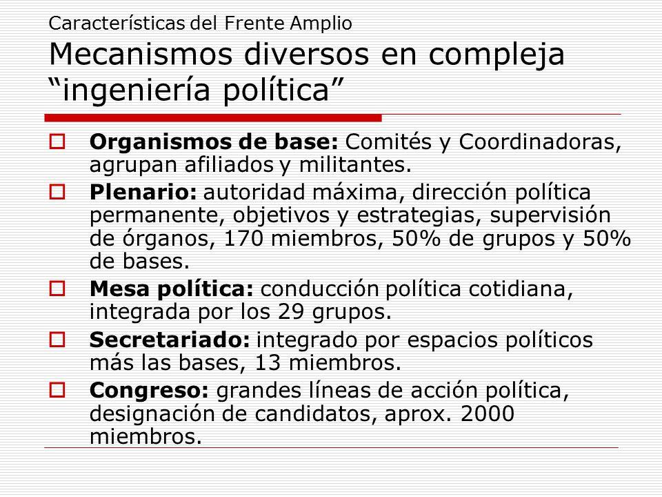 Características del Frente Amplio Mecanismos diversos en compleja ingeniería política  Organismos de base: Comités y Coordinadoras, agrupan afiliados y militantes.