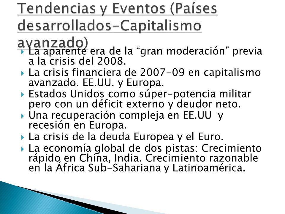  La aparente era de la gran moderación previa a la crisis del 2008.