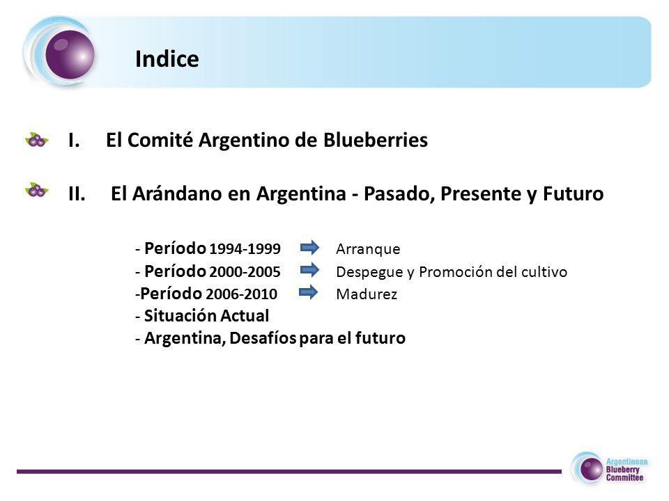 Indice I.El Comité Argentino de Blueberries II.