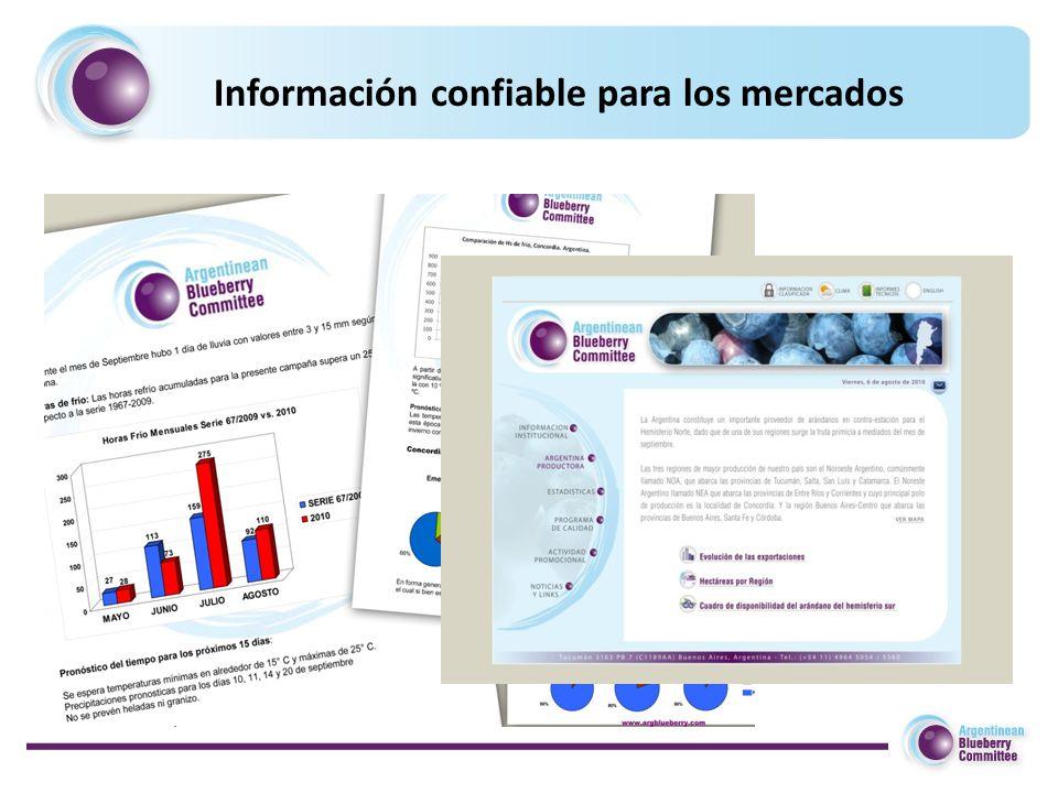 Información confiable para los mercados
