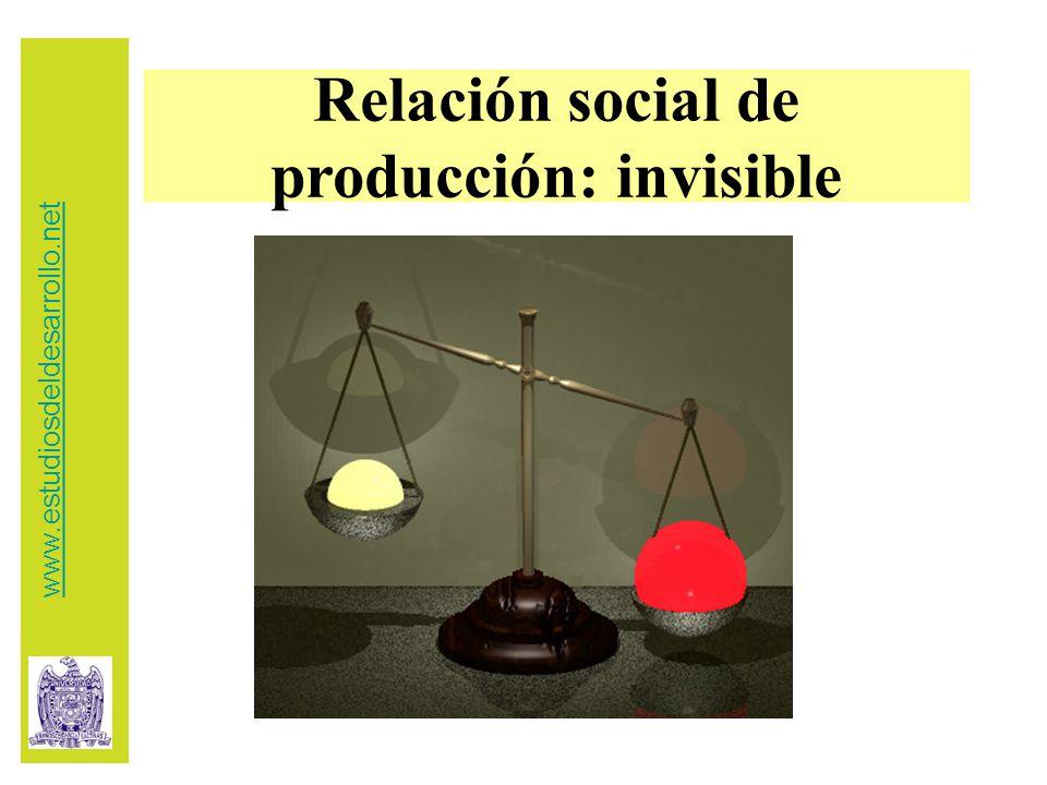 Relación social de producción: invisible www.estudiosdeldesarrollo.net