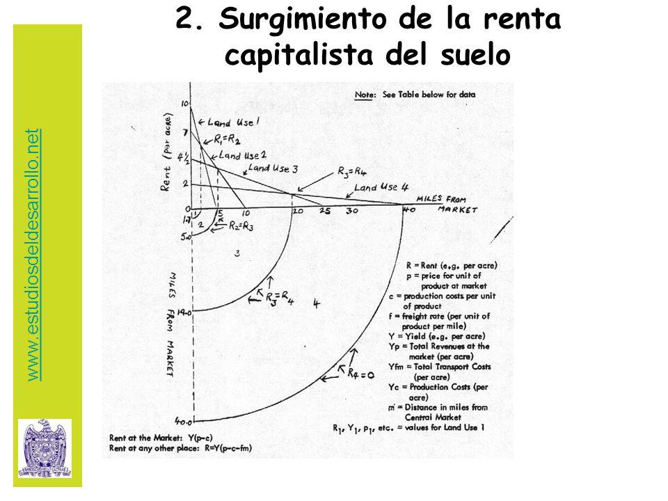 2. Surgimiento de la renta capitalista del suelo www.estudiosdeldesarrollo.net