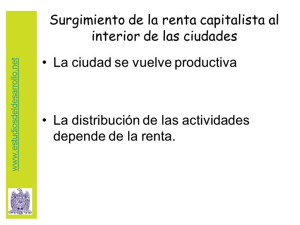 Surgimiento de la renta capitalista al interior de las ciudades La ciudad se vuelve productiva La distribución de las actividades depende de la renta.