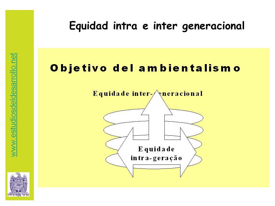 Equidad intra e inter generacional www.estudiosdeldesarrollo.net