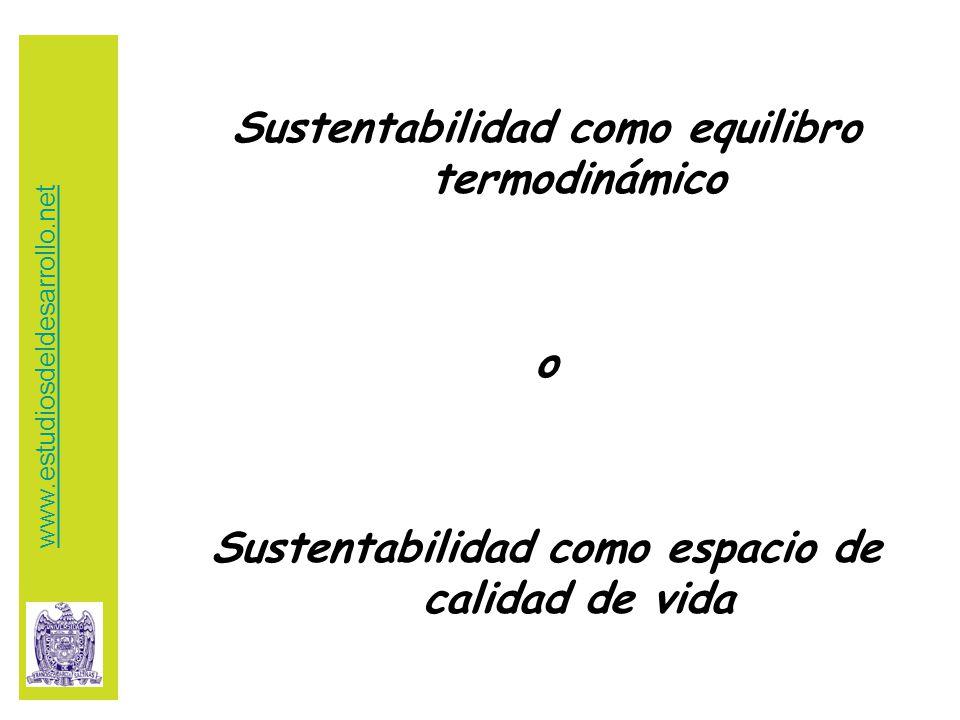 Sustentabilidad como equilibro termodinámico o Sustentabilidad como espacio de calidad de vida www.estudiosdeldesarrollo.net