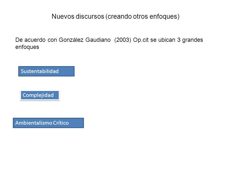 Nuevos discursos (creando otros enfoques) De acuerdo con González Gaudiano (2003) Op.cit se ubican 3 grandes enfoques Sustentabilidad Complejidad Ambientalismo Crítico