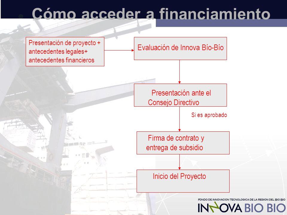 Cómo acceder a financiamiento Presentación de proyecto + antecedentes legales+ antecedentes financieros Evaluación de Innova Bío-Bío Presentación ante el Consejo Directivo Si es aprobado Firma de contrato y entrega de subsidio Inicio del Proyecto