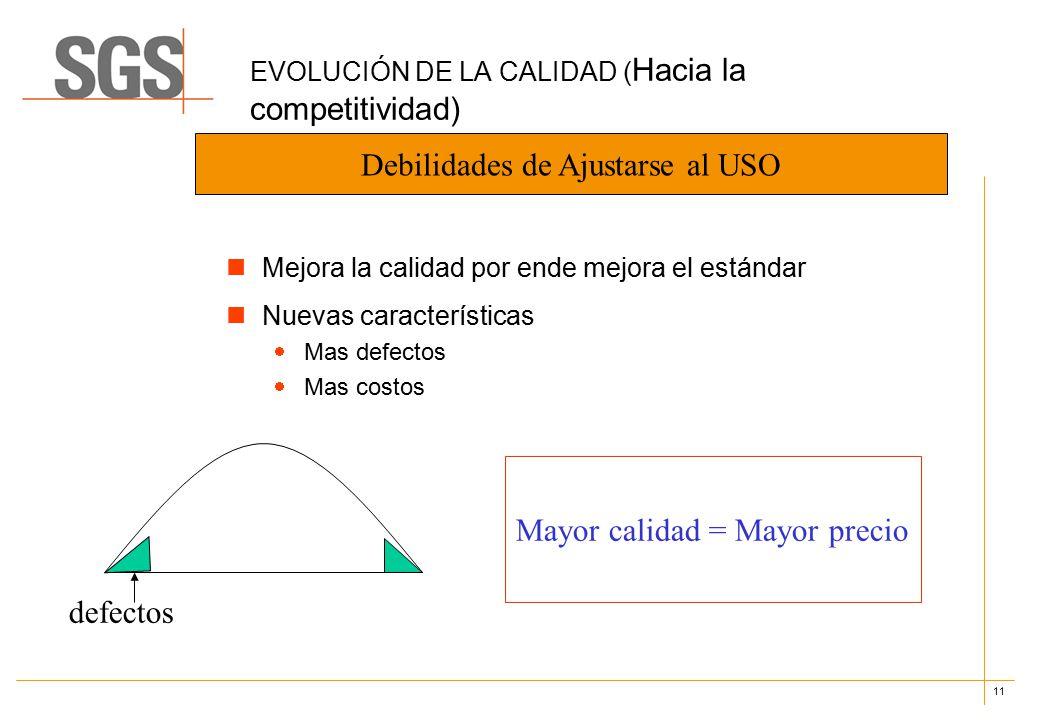 11 EVOLUCIÓN DE LA CALIDAD ( Hacia la competitividad) Mejora la calidad por ende mejora el estándar Nuevas características  Mas defectos  Mas costos Debilidades de Ajustarse al USO defectos Mayor calidad = Mayor precio