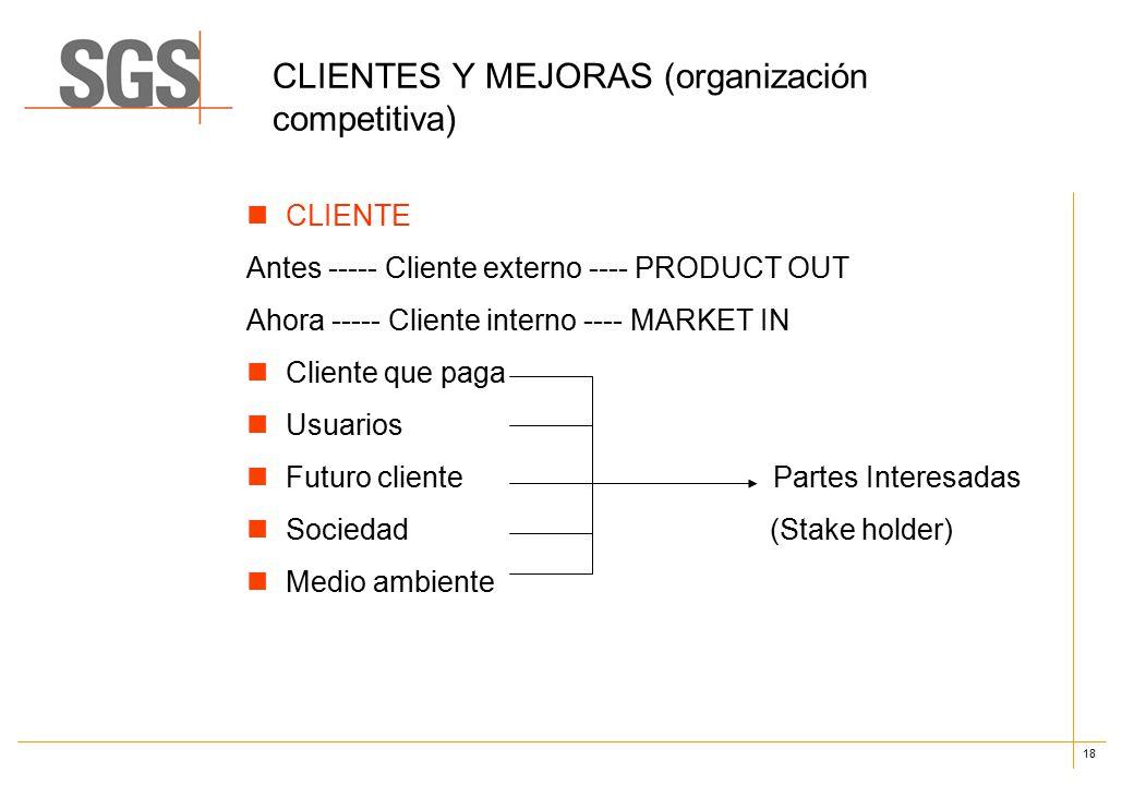 18 CLIENTES Y MEJORAS (organización competitiva) CLIENTE Antes ----- Cliente externo ---- PRODUCT OUT Ahora ----- Cliente interno ---- MARKET IN Cliente que paga Usuarios Futuro cliente Partes Interesadas Sociedad(Stake holder) Medio ambiente