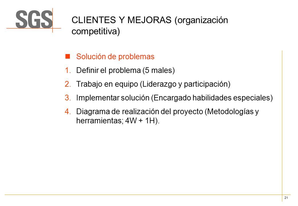 21 CLIENTES Y MEJORAS (organización competitiva) Solución de problemas 1.Definir el problema (5 males) 2.Trabajo en equipo (Liderazgo y participación) 3.Implementar solución (Encargado habilidades especiales) 4.Diagrama de realización del proyecto (Metodologías y herramientas; 4W + 1H).