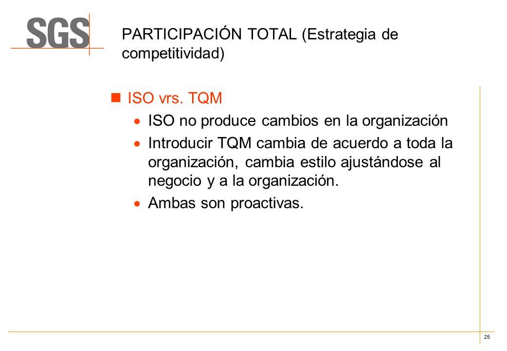25 PARTICIPACIÓN TOTAL (Estrategia de competitividad) ISO vrs.