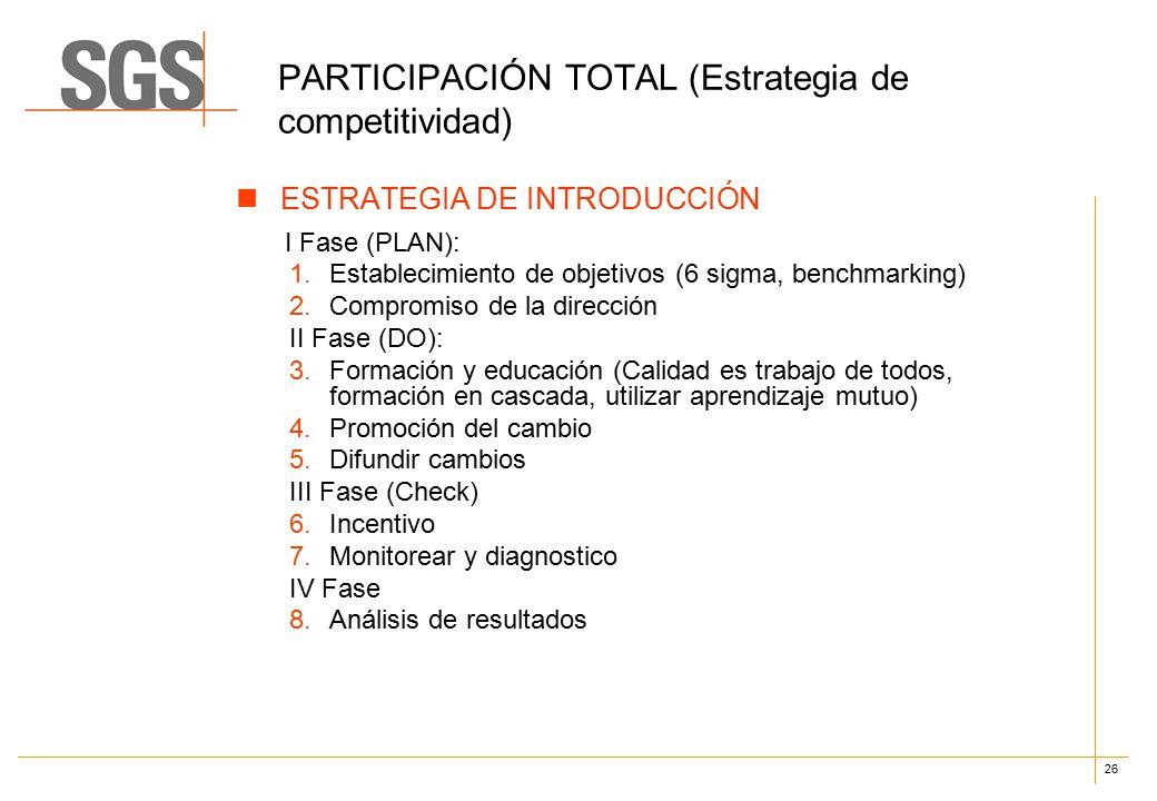 26 PARTICIPACIÓN TOTAL (Estrategia de competitividad) ESTRATEGIA DE INTRODUCCIÓN I Fase (PLAN): 1.Establecimiento de objetivos (6 sigma, benchmarking) 2.Compromiso de la dirección II Fase (DO): 3.Formación y educación (Calidad es trabajo de todos, formación en cascada, utilizar aprendizaje mutuo) 4.Promoción del cambio 5.Difundir cambios III Fase (Check) 6.Incentivo 7.Monitorear y diagnostico IV Fase 8.Análisis de resultados